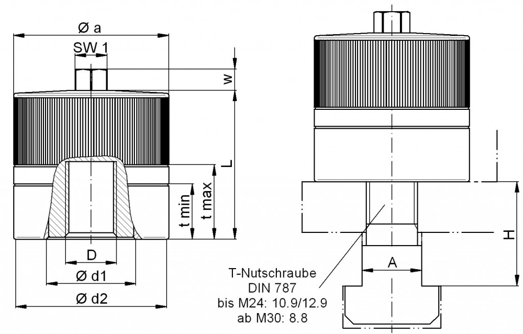 Mechanische Kraftspannmuttern Reihe MCA