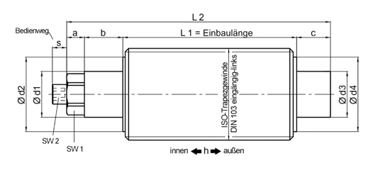 Mechanische Kraftspannspindeln Reihe MSP/MSPD