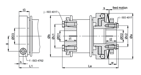 Safety coupling I Series SBE for direct drives