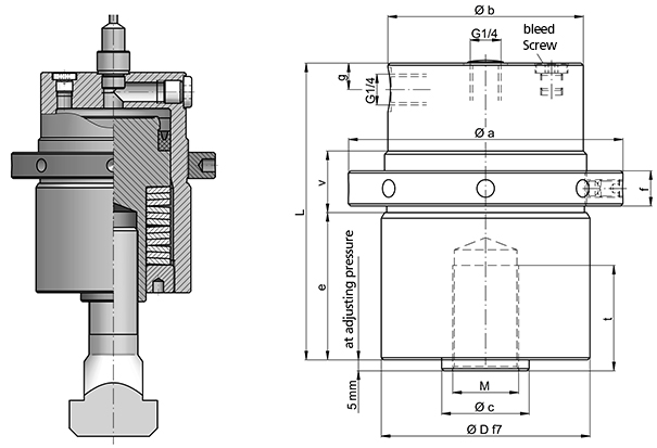 Spring Clamping Cylinder I series ZSF